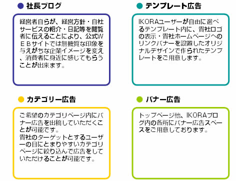 ■広告掲載について