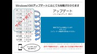 Windows10 2004