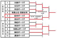 第46回関西秋季大会和歌山県支部予選トーナメント表