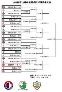 2018和歌山県中学硬式野球選手権大会トーナメント表
