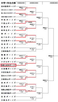 泉州阪堺大会トーナメント表 ジュニア