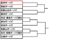 第9回関西さわやか大会和歌山県支部予選トーナメント表