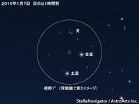 明け方の月金土星を観よう!