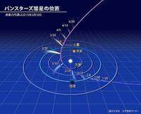 パンスターズ彗星見えました!