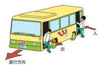 バスの乗り方