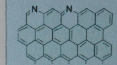 Carbon って?