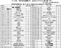 【ちかよさ2016】演舞プログラム公開!