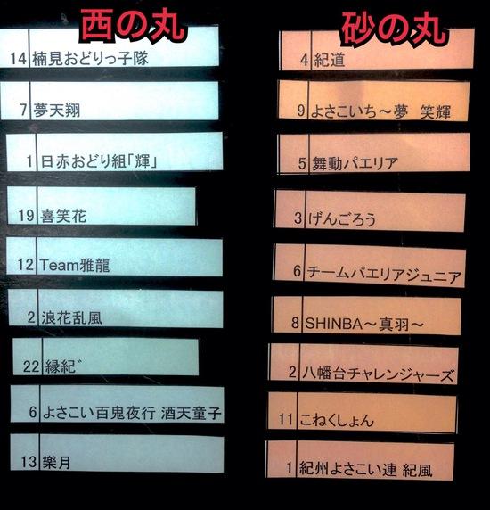 【秋まつり2014】砂&西の演舞抽選結果