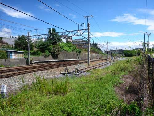 信越線田中駅
