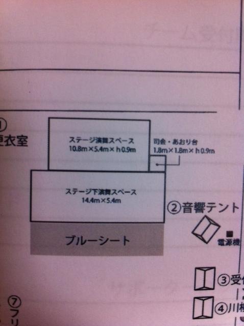 【プログラム発表】おどるんや春まつり2012
