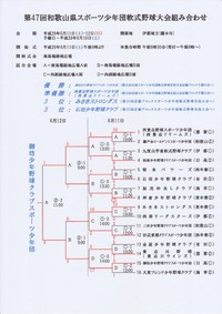 第47回和歌山県スポーツ少年団軟式野球大会・全結果