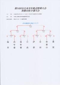 第34回全日本少年軟式野球大会和歌山県予選大会・全結果