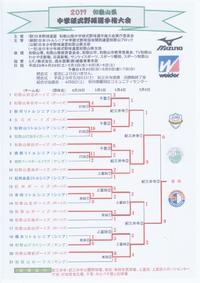2017和歌山県中学硬式野球選手権大会・全結果