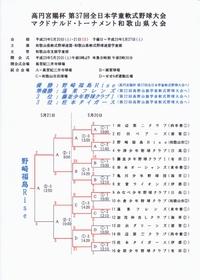 高円宮賜杯 第37回全日本学童軟式野球大会和歌山県大会・全結果