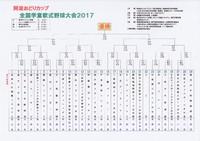 阿波おどりカップ 全国学童軟式野球大会2017 組み合わせ