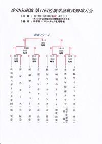 第11回佐川印刷旗近畿学童軟式野球大会・全結果