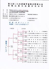 第13回JA共済旗学童軟式野球大会和歌山県大会・全結果