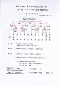 平成29年度東支部卒業記念大会・全結果