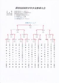 第9回冨田杯少年少女野球大会・全結果