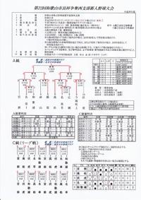 第22回和歌山市長杯争奪西支部新人野球大会・全結果