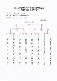 第35回全日本少年軟式野球大会和歌山県予選大会・全結果