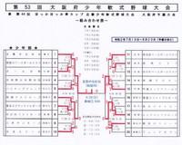 第13回近畿秋季少年軟式野球大会(新人戦) 大阪府代表選考会 経過