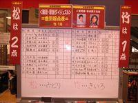 雨の夜汽車/池田輝男が選ばれました。