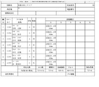 9/2海南記録会、9/8田辺記録会のエントリー状況の最終確認について