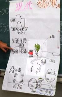 和歌山県エコティーチャー養成研修会でワークショップ